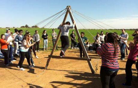 מעגל האתגרים לנוער